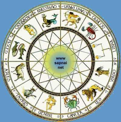 гороскоп рак любовный сегодня