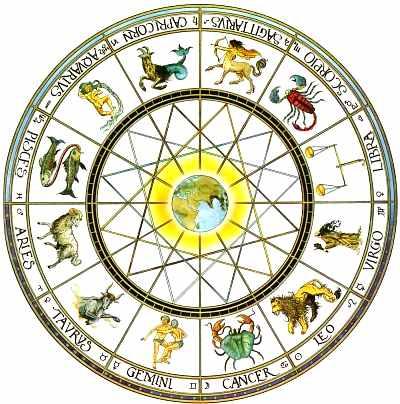 финансовый гороскоп на 2014 близнецы